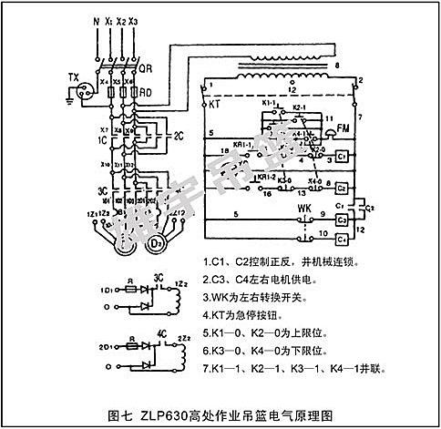 首页 产品展示 常规吊篮 - 电器箱     电气控制系统选用国际著名品牌